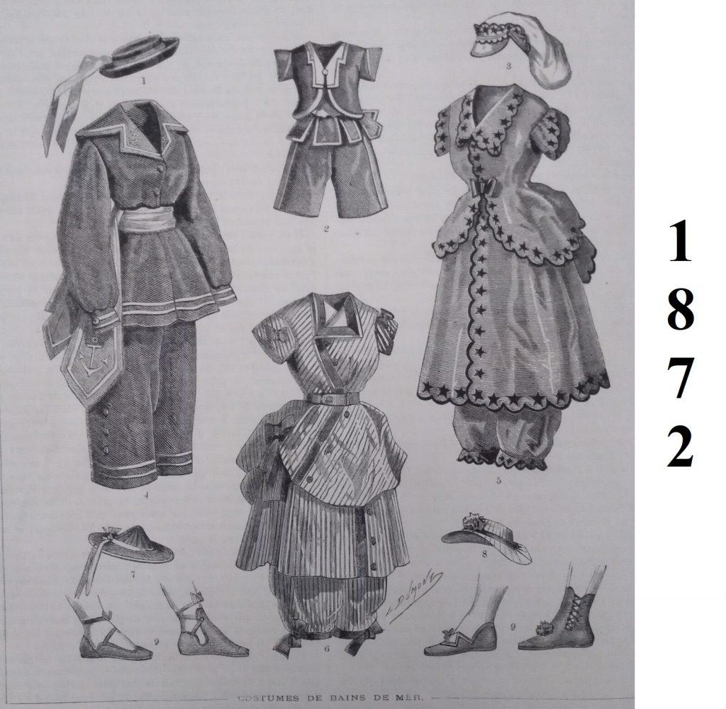 moda plażowa 1872