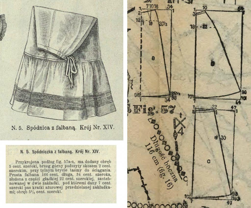 petticoat pattern 1901