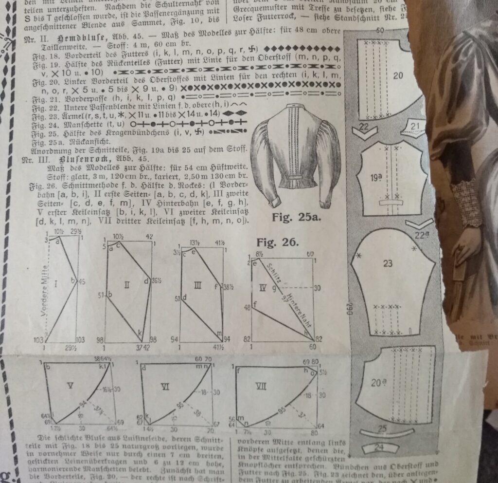 Schemat kroju bluzki i spódnicy z 1905 roku.