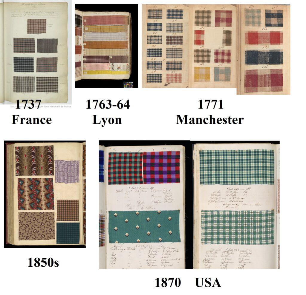 Próbniki tkanin z kratką Vichy